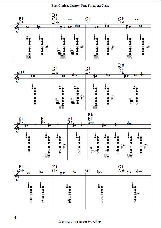 Bass Clarinet Quarter Tone Fingering Chart, 2nd Edition